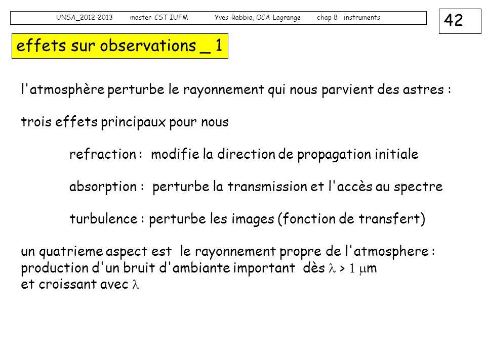 effets sur observations _ 1