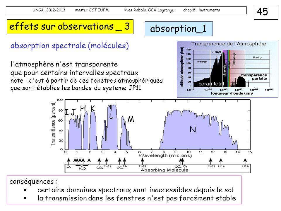 effets sur observations _ 3