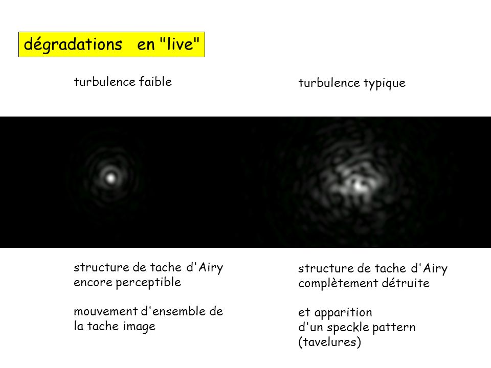 dégradations en live turbulence faible turbulence typique