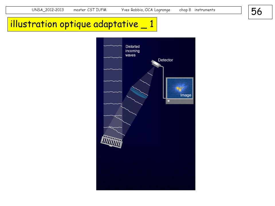 illustration optique adaptative _ 1