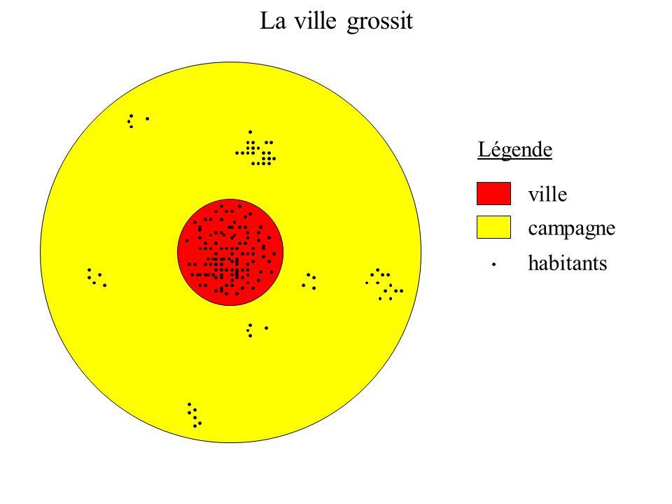 La ville grossit Exode rural 4 Légende ville campagne habitants