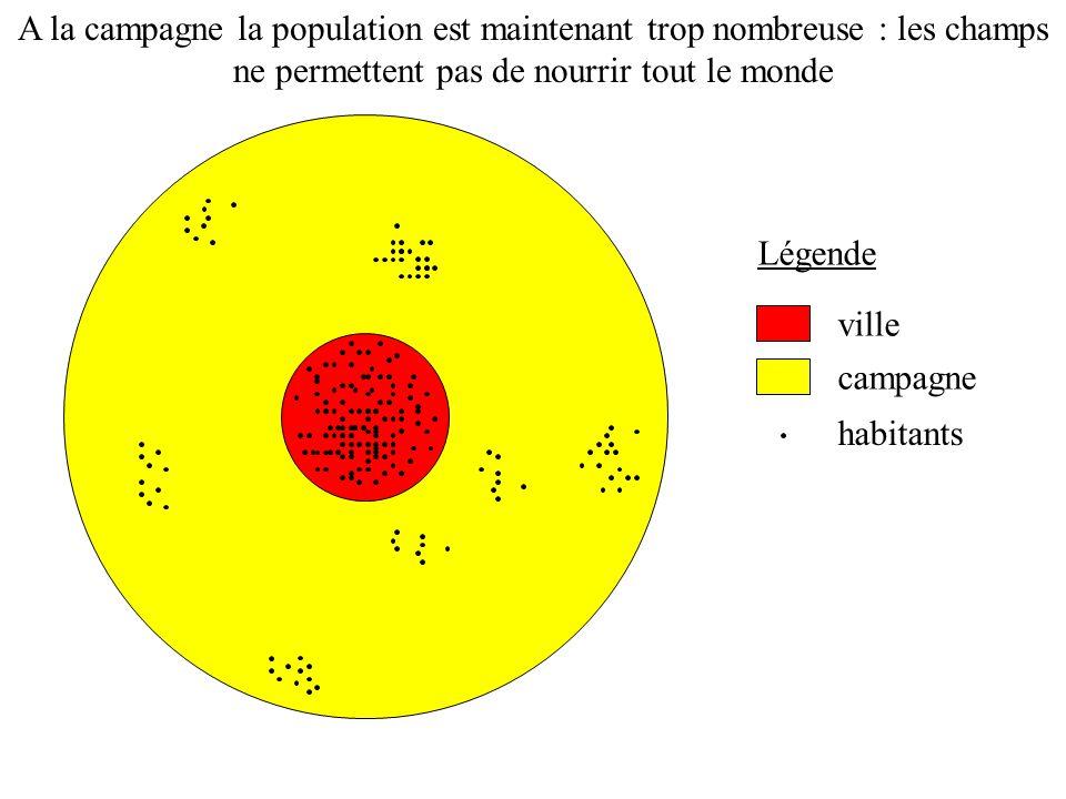 A la campagne la population est maintenant trop nombreuse : les champs ne permettent pas de nourrir tout le monde