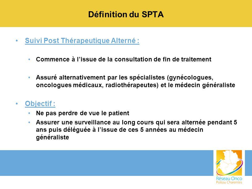 Définition du SPTA Suivi Post Thérapeutique Alterné : Objectif :