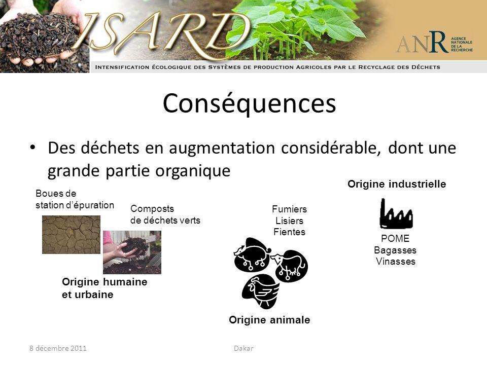 Conséquences Des déchets en augmentation considérable, dont une grande partie organique. Origine industrielle.