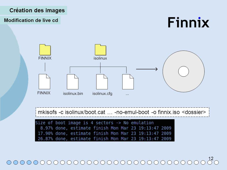 Création des images Modification de live cd.