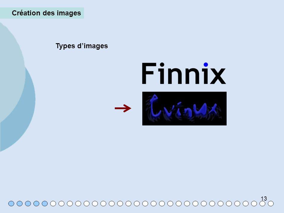 Création des images Types d'images