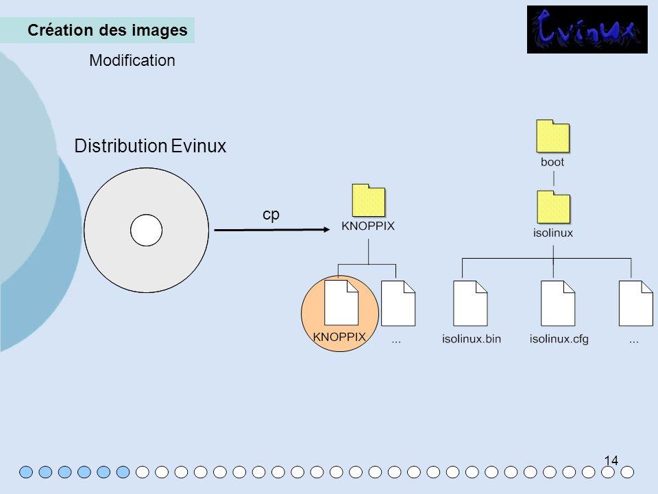 Création des images Modification Distribution Evinux cp