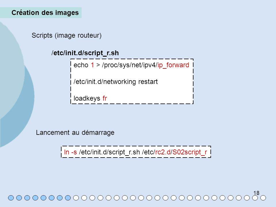 Création des images Scripts (image routeur) /etc/init.d/script_r.sh. echo 1 > /proc/sys/net/ipv4/ip_forward.