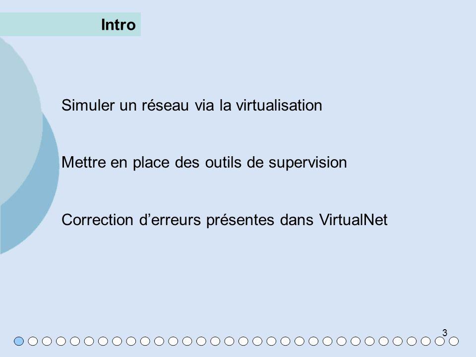 Intro Simuler un réseau via la virtualisation. Mettre en place des outils de supervision.