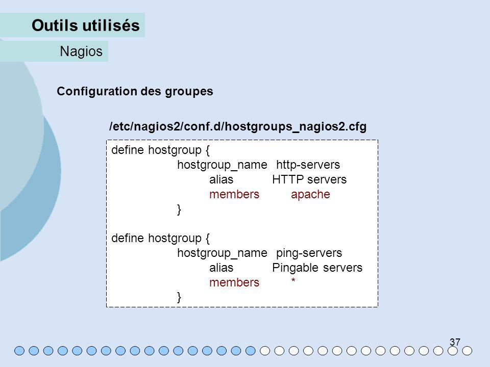 Outils utilisés Nagios Configuration des groupes