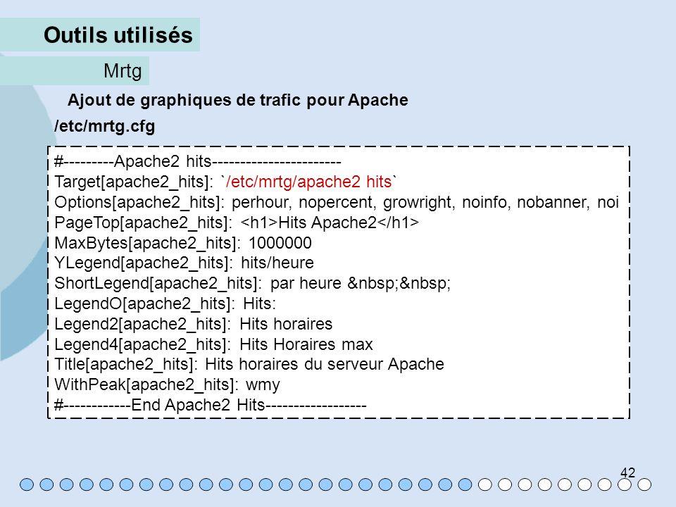 Outils utilisés Mrtg Ajout de graphiques de trafic pour Apache