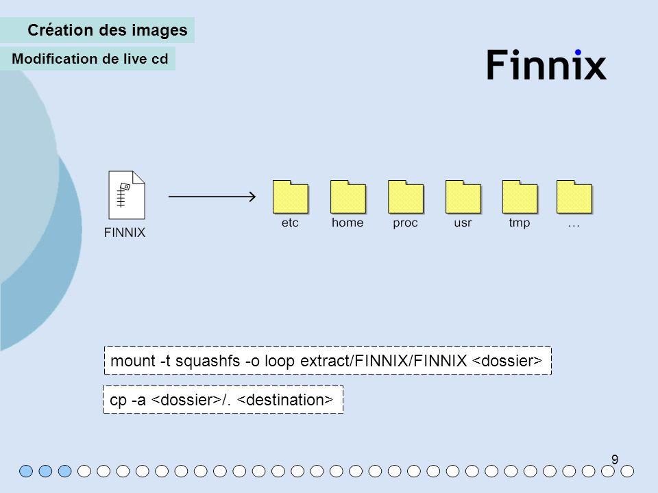 mount -t squashfs -o loop extract/FINNIX/FINNIX <dossier>