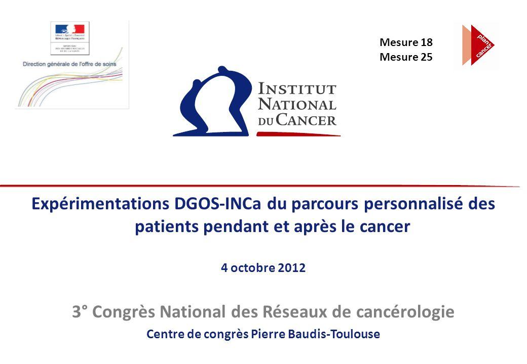3° Congrès National des Réseaux de cancérologie