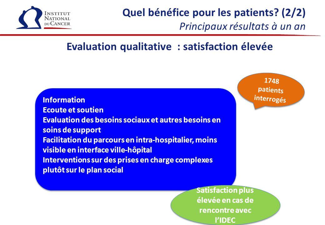 Quel bénéfice pour les patients (2/2) Principaux résultats à un an