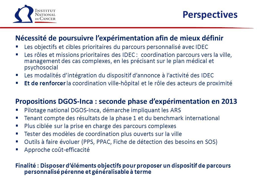 PerspectivesNécessité de poursuivre l'expérimentation afin de mieux définir. Les objectifs et cibles prioritaires du parcours personnalisé avec IDEC.