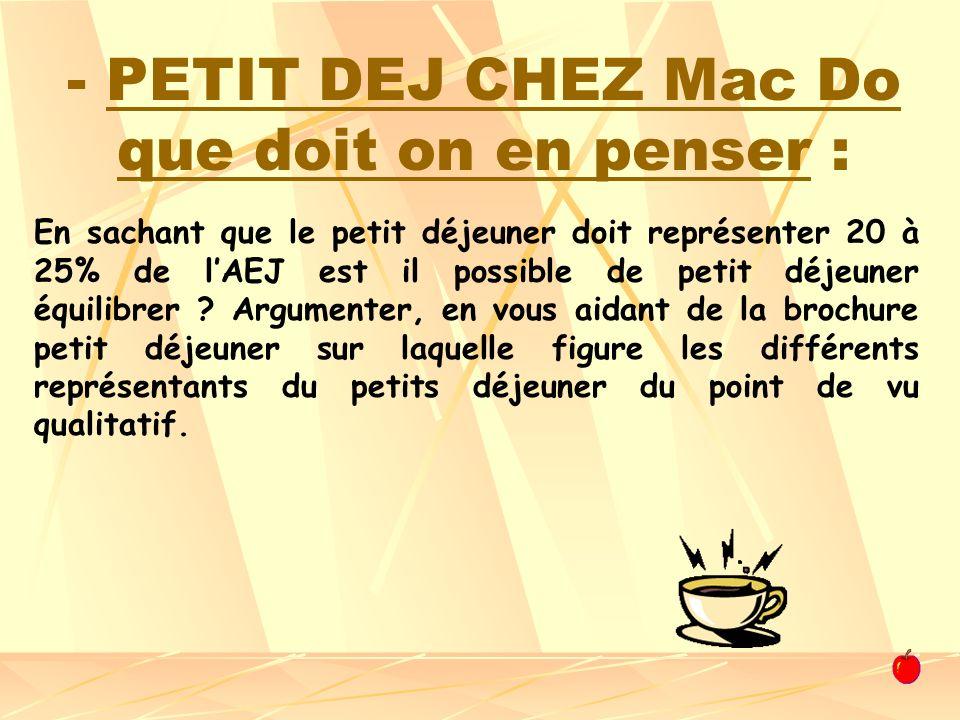 - PETIT DEJ CHEZ Mac Do que doit on en penser :
