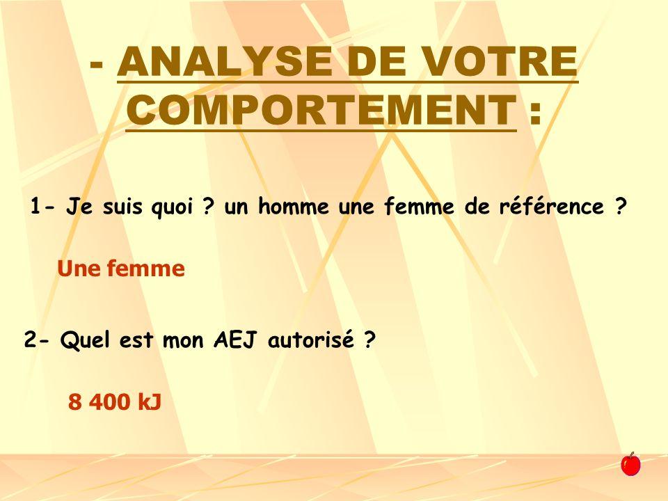 - ANALYSE DE VOTRE COMPORTEMENT :