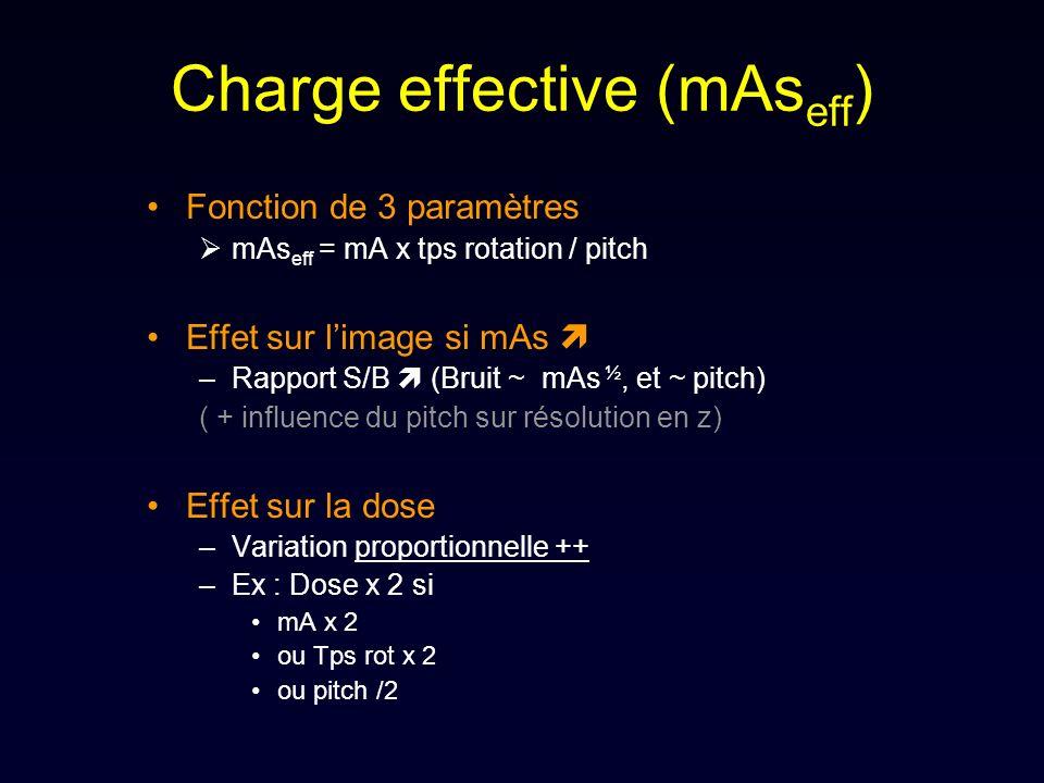 Charge effective (mAseff)