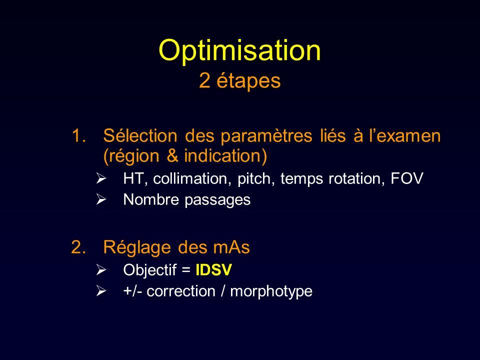 Optimisation 2 étapesSélection des paramètres liés à l'examen (région & indication) HT, collimation, pitch, temps rotation, FOV.