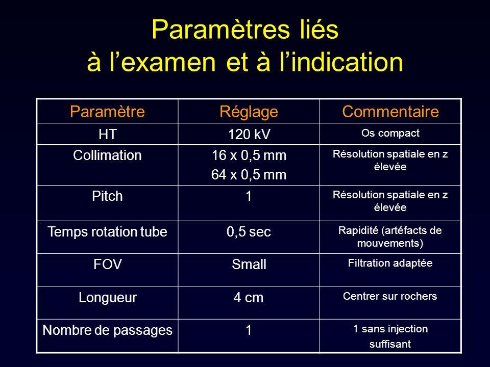Paramètres liés à l'examen et à l'indication