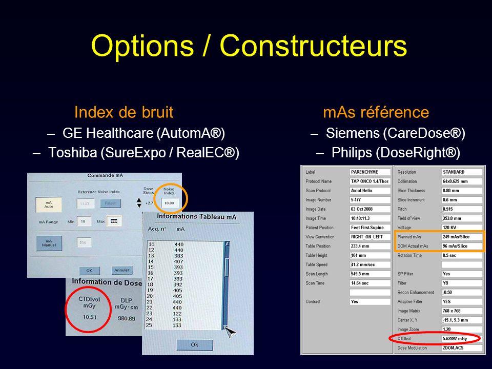 Options / Constructeurs