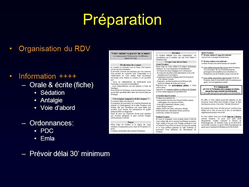 Préparation Organisation du RDV Information ++++