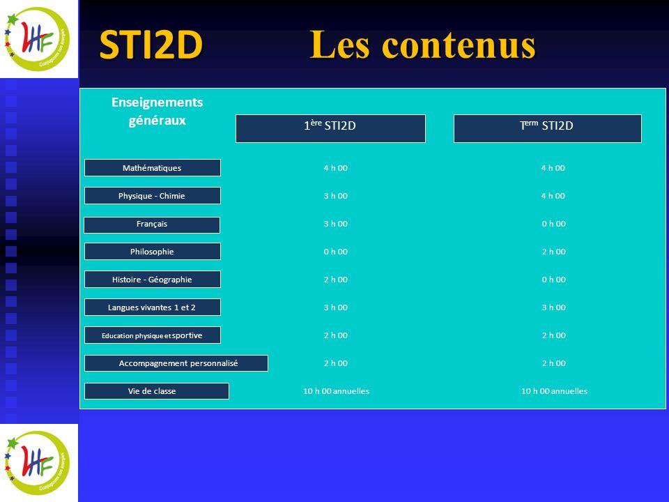 Les contenus Enseignements généraux Term STI2D 1ère STI2D