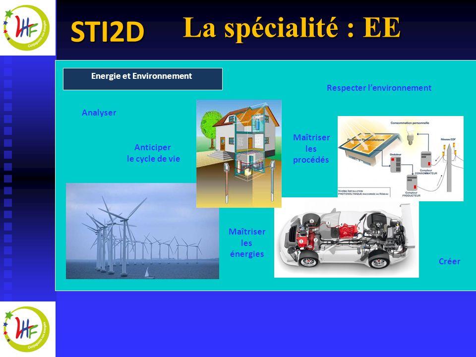 Energie et Environnement
