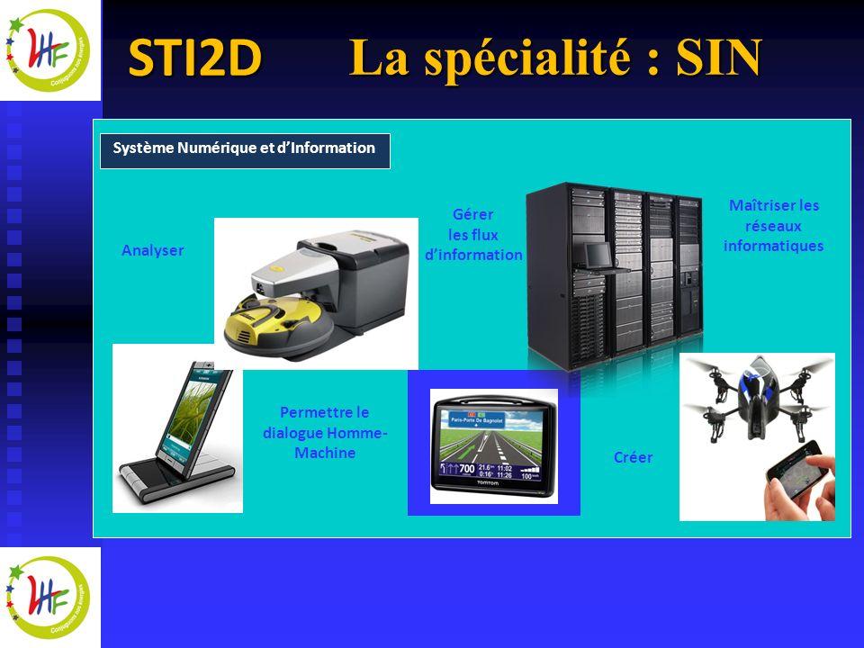 La spécialité : SIN Système Numérique et d'Information