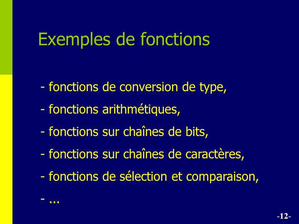 Exemples de fonctions - fonctions de conversion de type,
