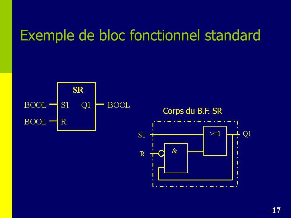 Exemple de bloc fonctionnel standard