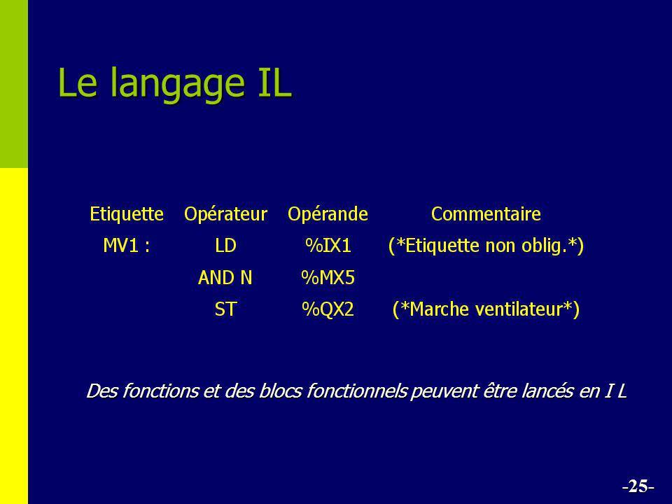 Le langage IL Des fonctions et des blocs fonctionnels peuvent être lancés en I L -25-