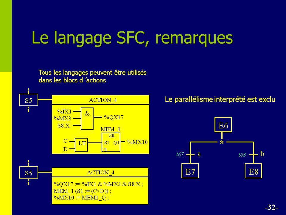 Le langage SFC, remarques