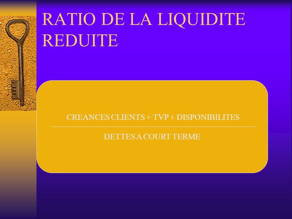 RATIO DE LA LIQUIDITE REDUITE