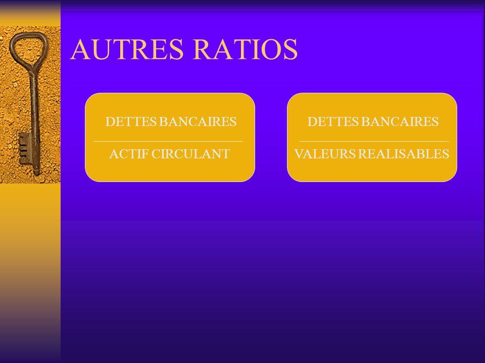AUTRES RATIOS DETTES BANCAIRES ACTIF CIRCULANT DETTES BANCAIRES