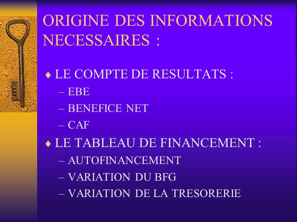 ORIGINE DES INFORMATIONS NECESSAIRES :