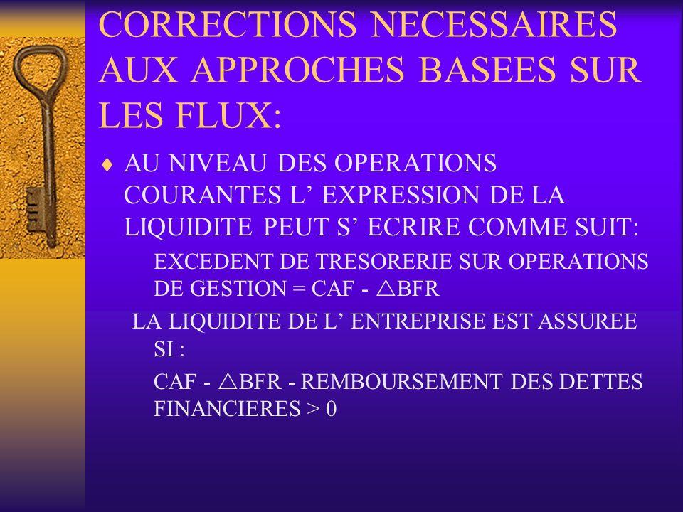 CORRECTIONS NECESSAIRES AUX APPROCHES BASEES SUR LES FLUX: