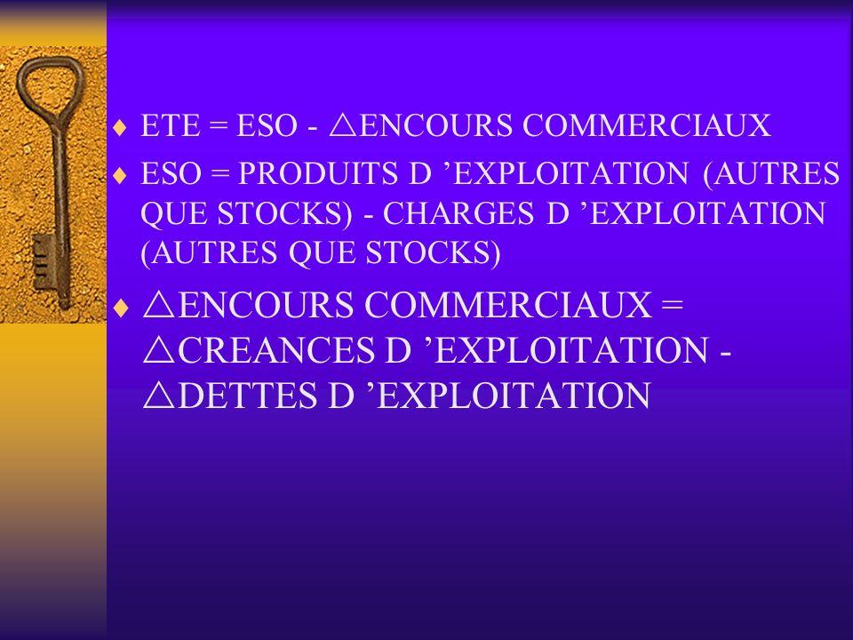 ETE = ESO - ENCOURS COMMERCIAUX