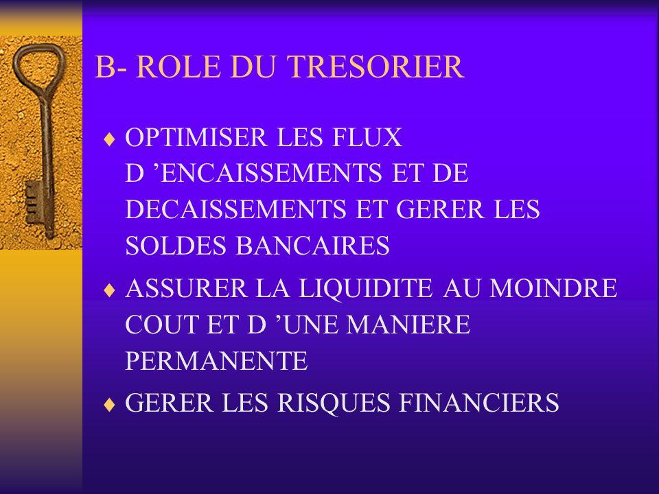 B- ROLE DU TRESORIEROPTIMISER LES FLUX D 'ENCAISSEMENTS ET DE DECAISSEMENTS ET GERER LES SOLDES BANCAIRES.