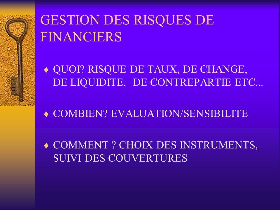 GESTION DES RISQUES DE FINANCIERS