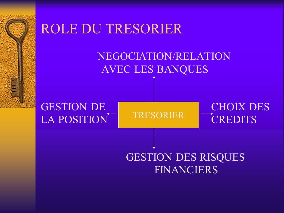 ROLE DU TRESORIER NEGOCIATION/RELATION AVEC LES BANQUES