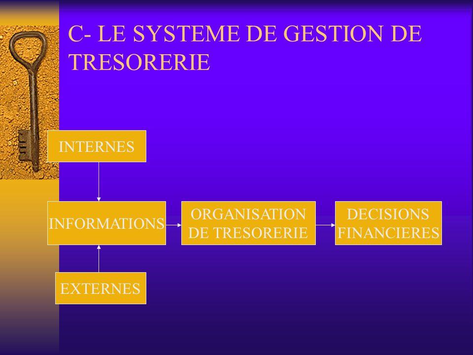C- LE SYSTEME DE GESTION DE TRESORERIE