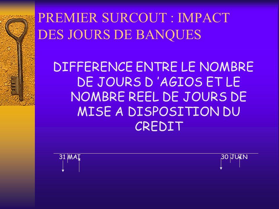PREMIER SURCOUT : IMPACT DES JOURS DE BANQUES