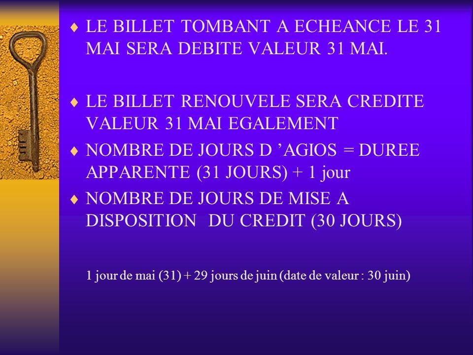 LE BILLET TOMBANT A ECHEANCE LE 31 MAI SERA DEBITE VALEUR 31 MAI.