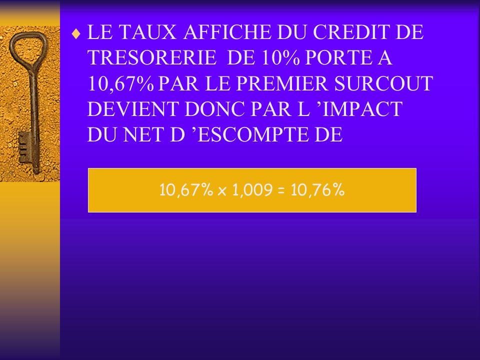LE TAUX AFFICHE DU CREDIT DE TRESORERIE DE 10% PORTE A 10,67% PAR LE PREMIER SURCOUT DEVIENT DONC PAR L 'IMPACT DU NET D 'ESCOMPTE DE