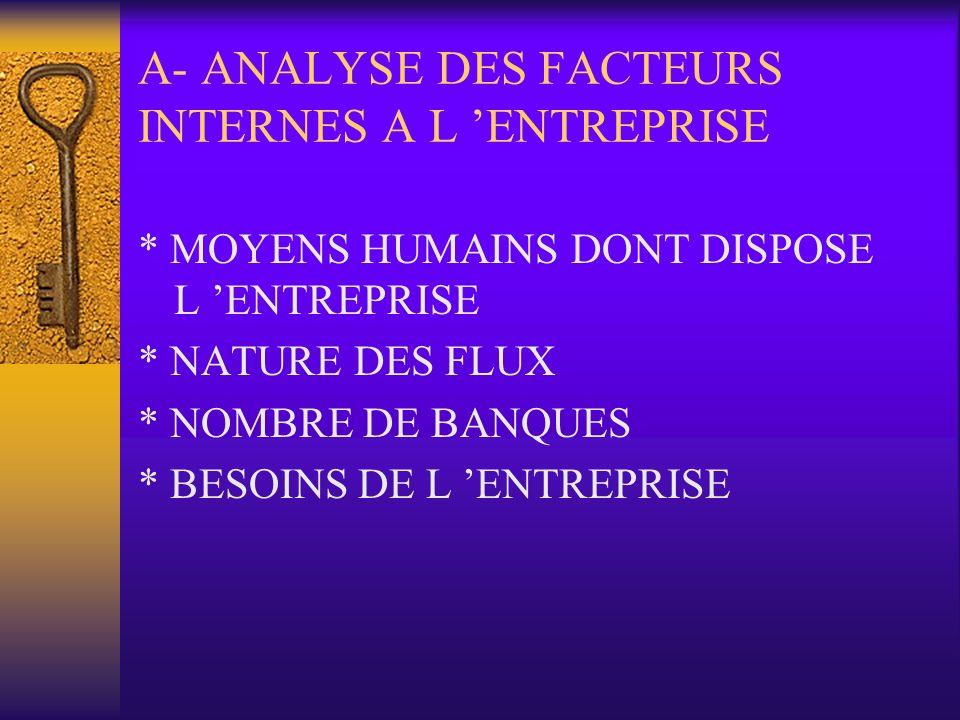 A- ANALYSE DES FACTEURS INTERNES A L 'ENTREPRISE