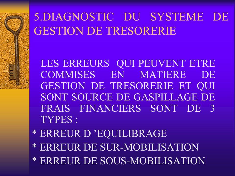 5.DIAGNOSTIC DU SYSTEME DE GESTION DE TRESORERIE
