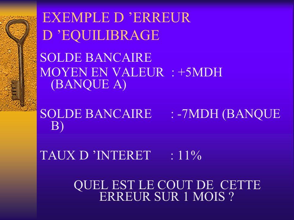 EXEMPLE D 'ERREUR D 'EQUILIBRAGE