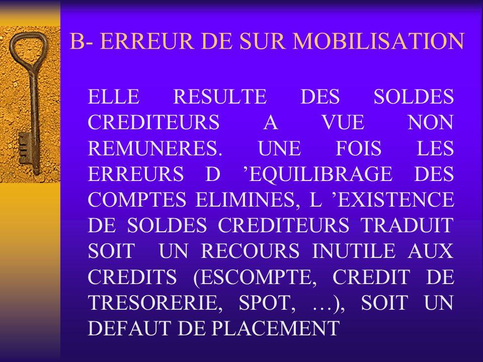 B- ERREUR DE SUR MOBILISATION
