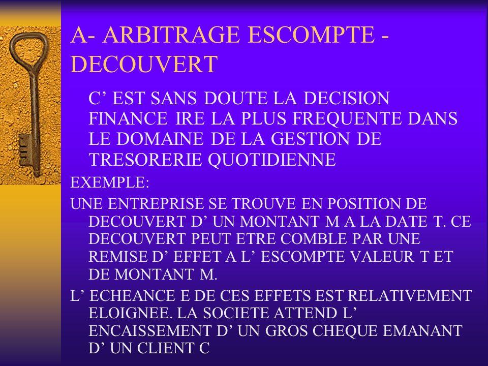 A- ARBITRAGE ESCOMPTE - DECOUVERT